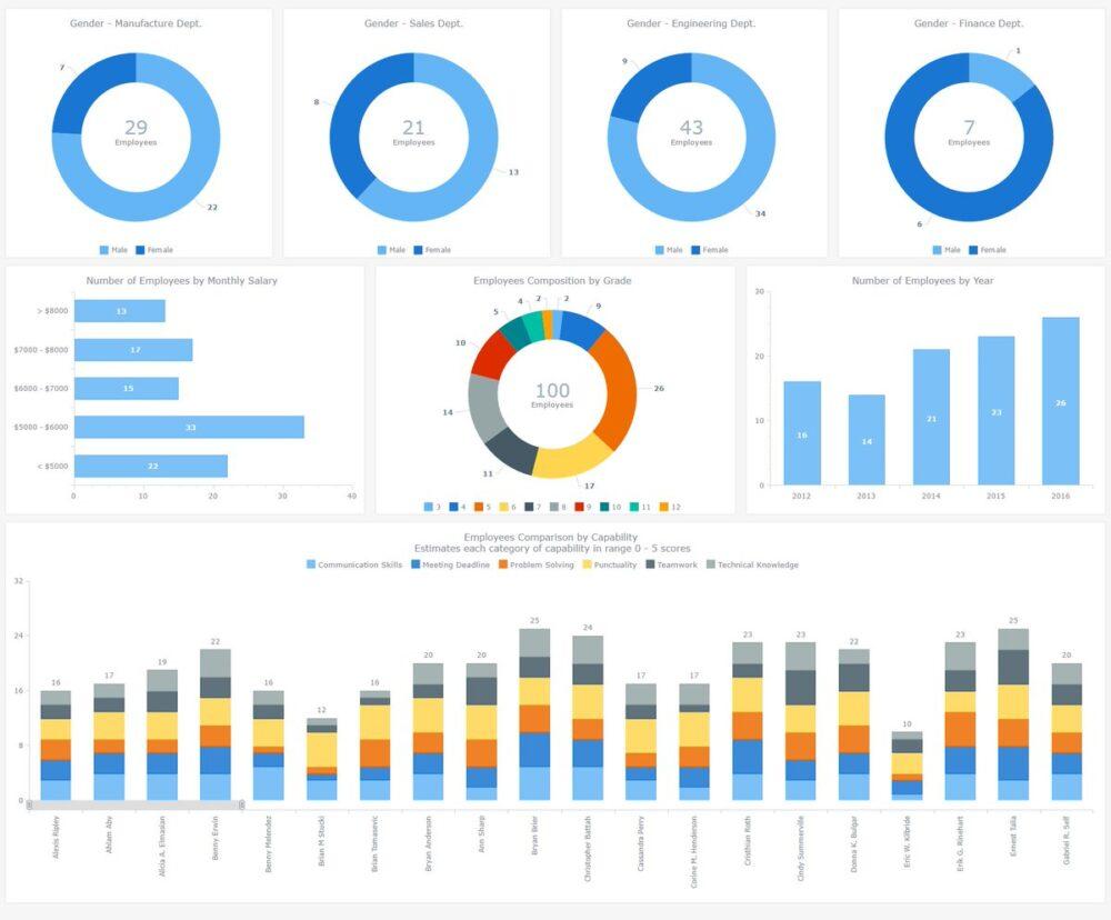 CrR2Kd2WgAAybYX - CRM نظام إدارة علاقات العملاء